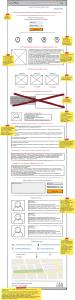 seo-landingpage-infografic